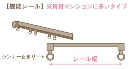 機能カーテンレールの測り方イメージ図