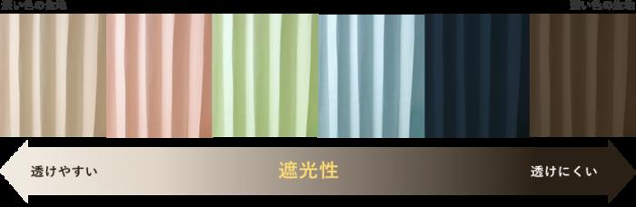 色による遮光性の違い