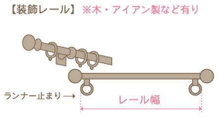 装飾カーテンレールの測り方イメージ図