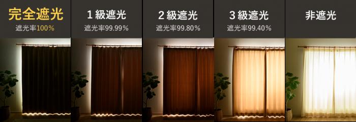 遮光カーテン遮光率の比較