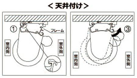 ロールスクリーン-天井付け-取付方法