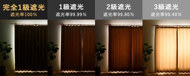 遮光の等級比較